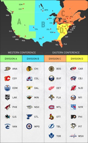 The new look NHL for 2013 and beyond.